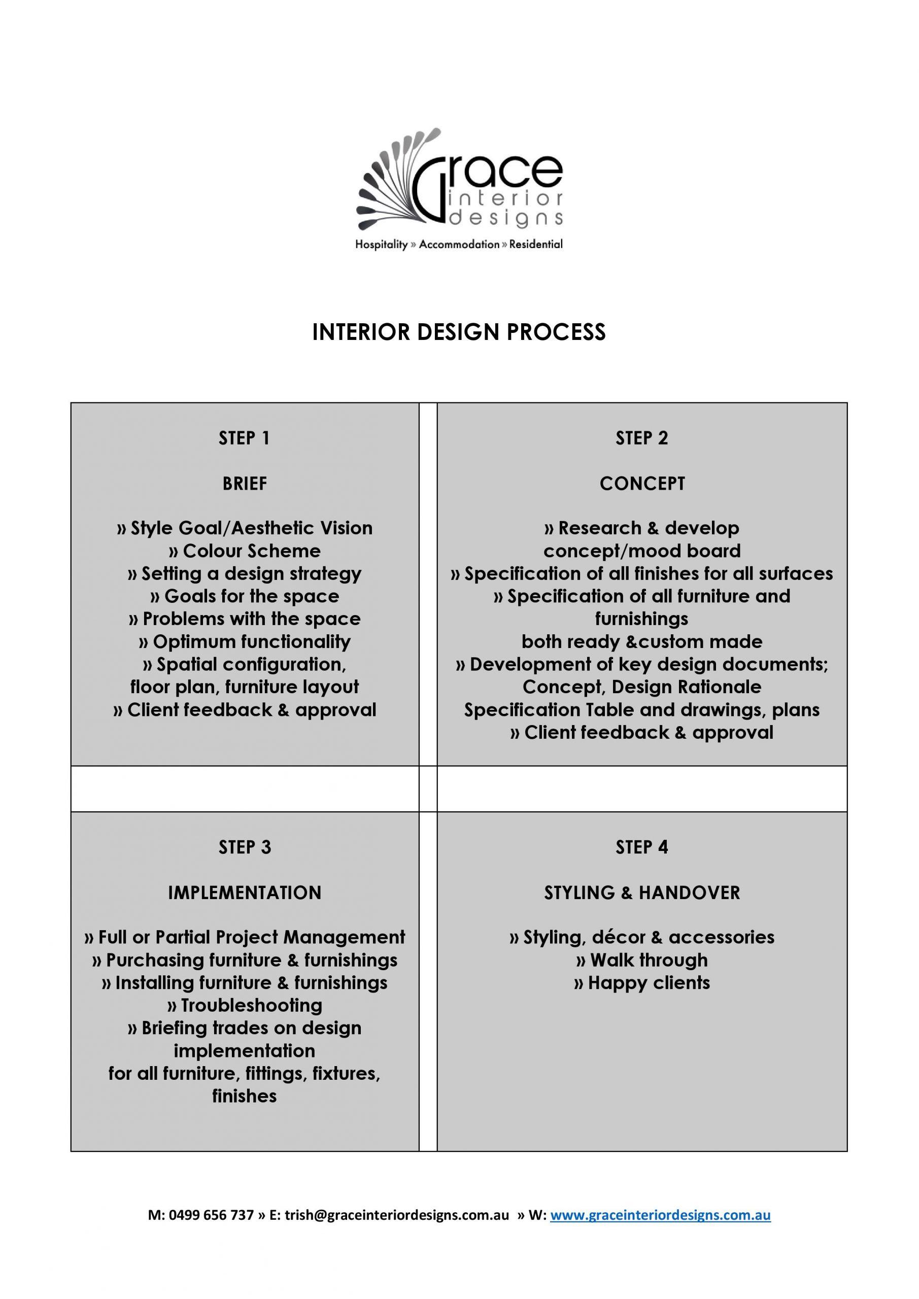 The Heart of Interior Design – the Brief